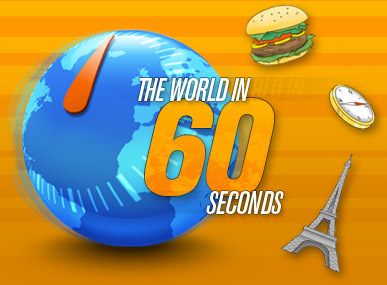 The World in 60 Seconds